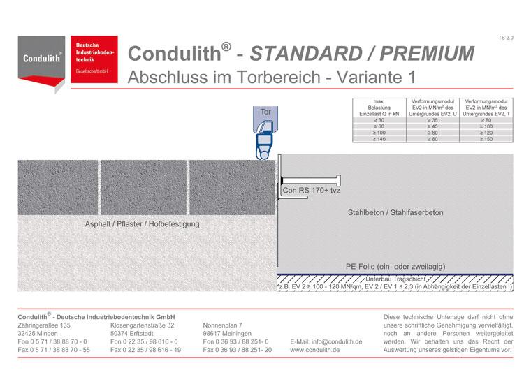 Condulith-Industrieboden Technisches Datenbaltt TS20