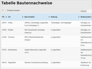Condulith-Industrieboden selektierbare Tabelle Bautennachweise